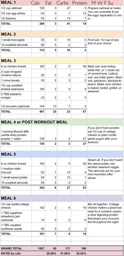 Good weight loss tips for college students image 2