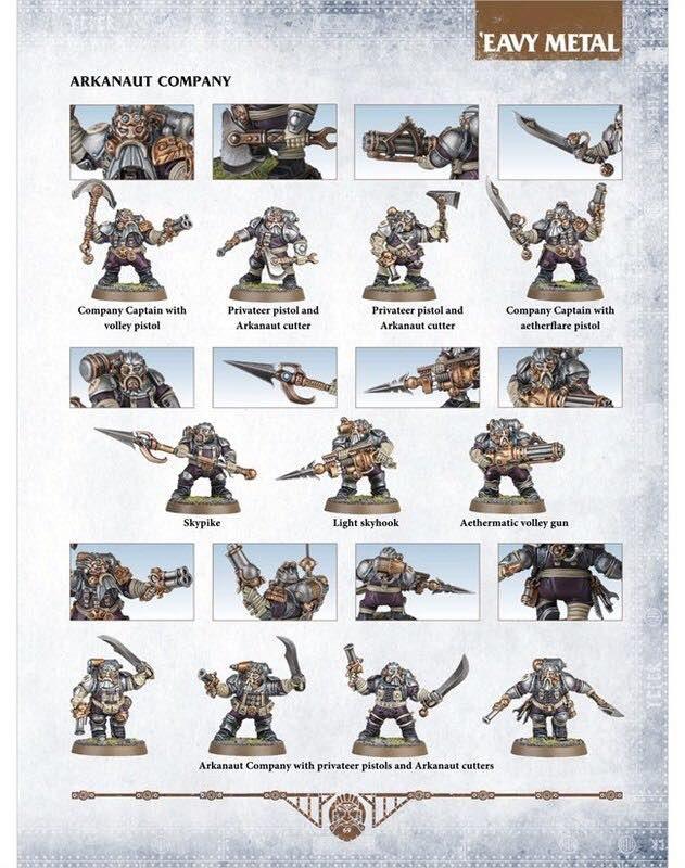 Kharadron Overlords Kharadron Overlords Fantasy Dwarf