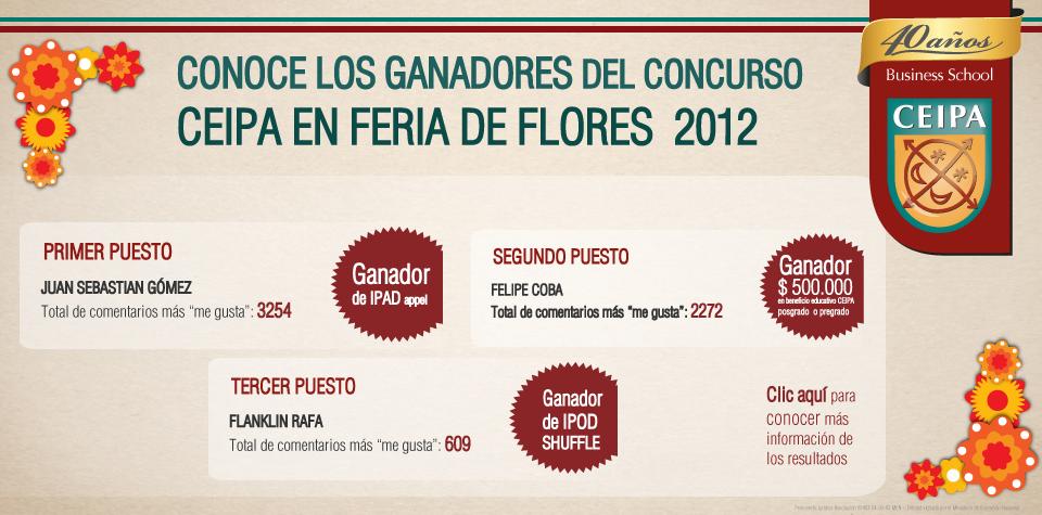 CONOCE EN DETALLE LA ACTIVIDAD EN FACEBOOK CON EL CONCURSO CEIPA EN FERIA DE FLORES 2012 // CEIPA, Business School // Colombia