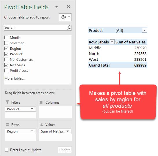 Excel Pivot Tables Tutorial What Is A Pivot Table And How To Make One Pivot Table Tutorial Excel
