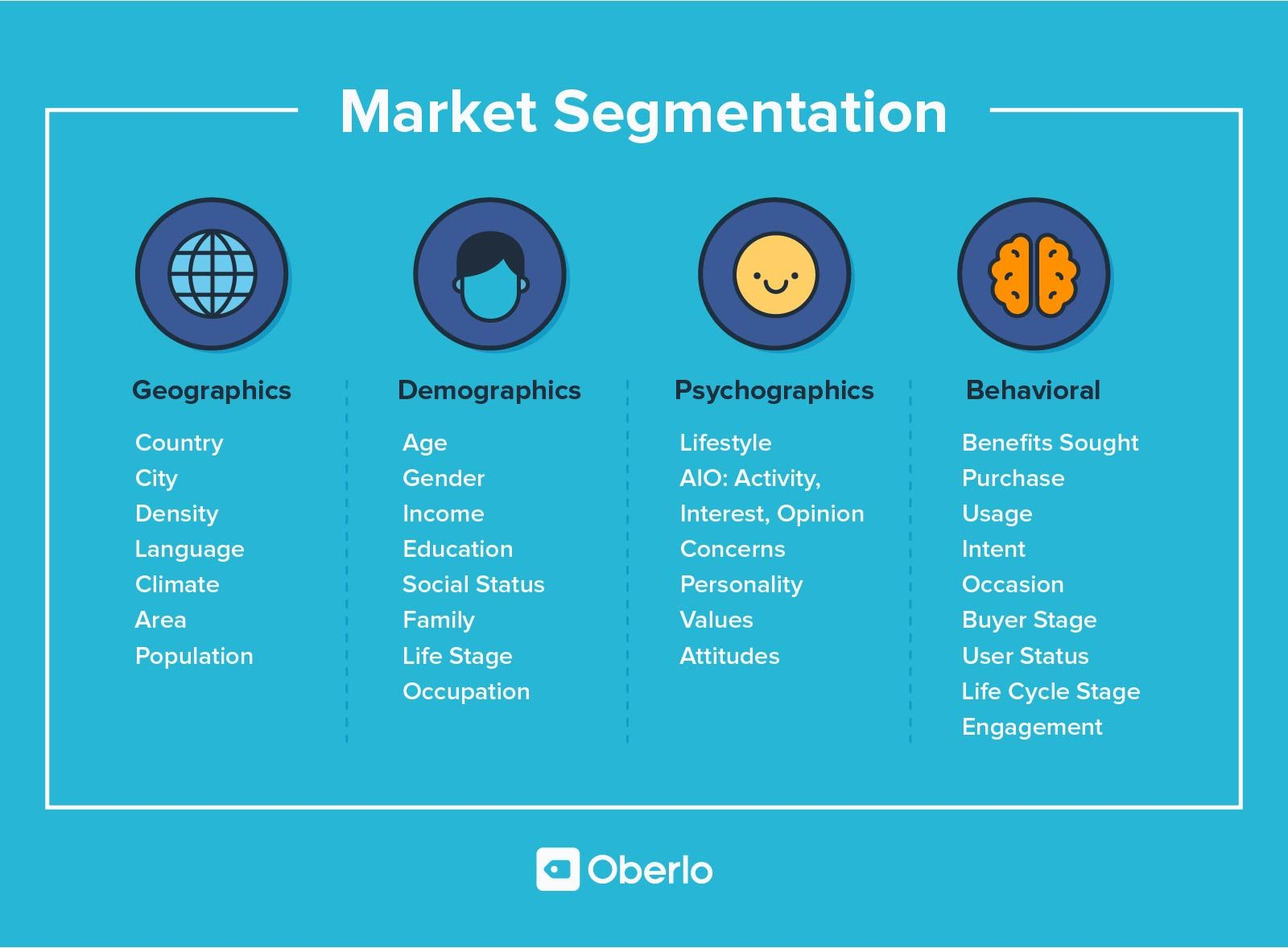 Market Segmentation 101 Market segmentation, Customer