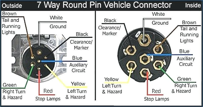 7 Pin Trailer Plug Wiring Diagram For Dodge