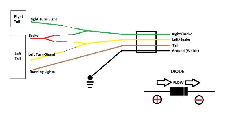 Four Wire Trailer Light Wiring Diagram from i.pinimg.com