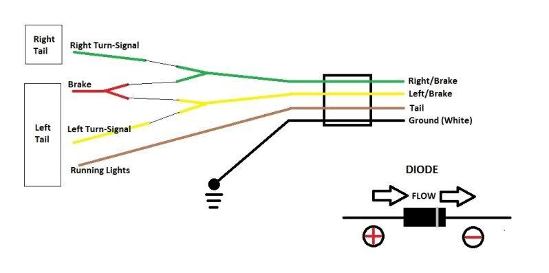 simple trailer lights wiring diagram  1996 johnson 150