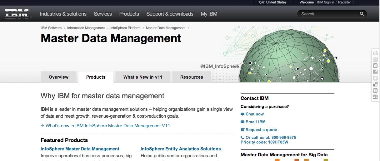 Pin Von Friedel Jonker Auf Data Management And Data Governance