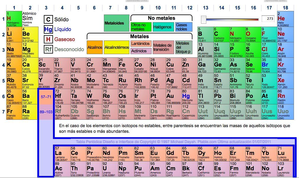 Tabla periodica de los elementos quimicos actualizada dinamica tabla periodica ba gallery periodic table and sample with full tabla periodica educacion pinterest tabla periodica urtaz Images