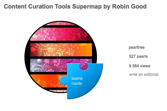 Content Curation Tools Supermap By Robin Good Over 500 Tools Organized By Category Content Curation Content Curation Tools Tool Organization
