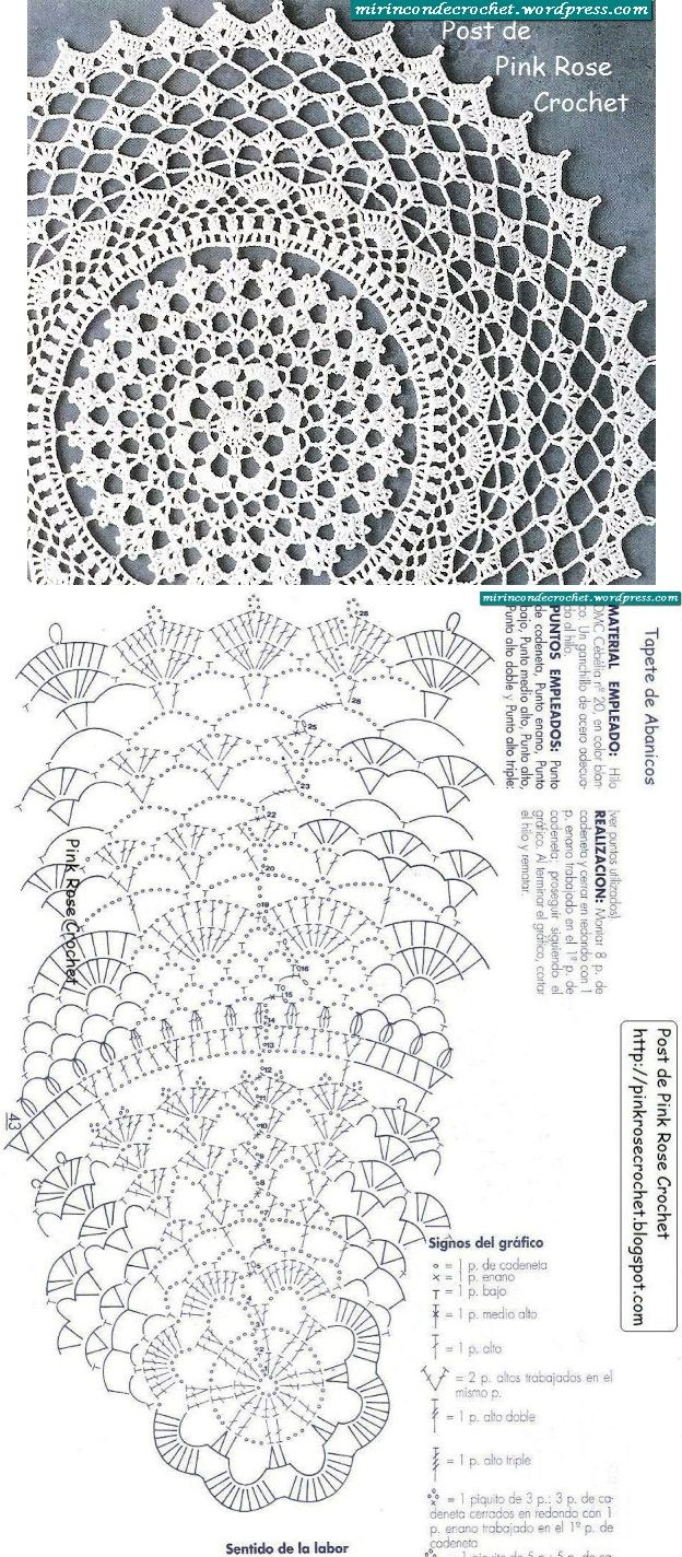 Crochet doily | Heegeldamine | Pinterest | Ganchillo, Croché and ...