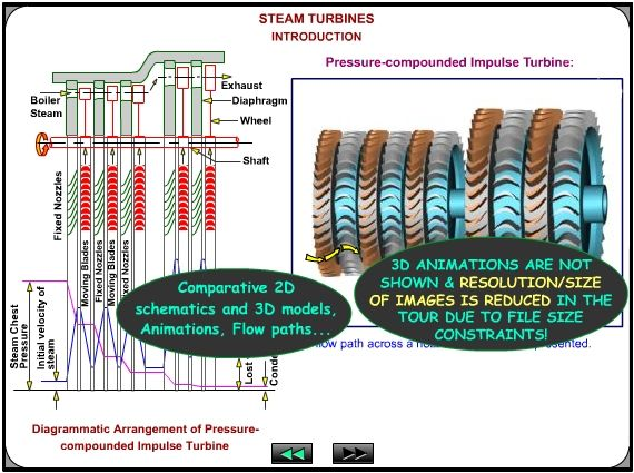 Steam Turbines Governing System Training Demo, click on picture to download. to purchase full training software see http://www.bin95.com/Training_Software/Steam-Turbines-Training.htm )