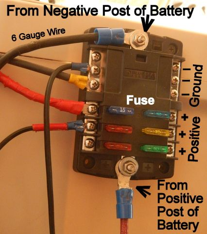 Cheap Rv Living Com Installing A 12 Volt Fuse Block Boat Wiring Electricity Fuse Box