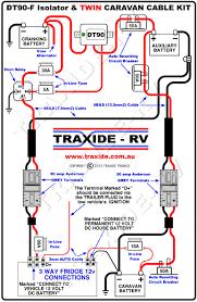 Image result for 12v camper trailer wiring diagram | Trailer wiring diagram,  Tilt trailer, Camper trailersPinterest