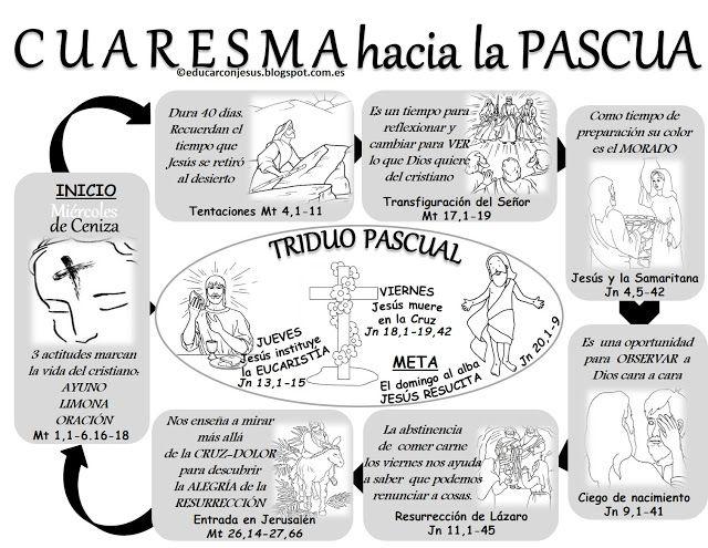 Parroquia La Inmaculada: Cuaresma 2017   catequesis!!❤   Pinterest