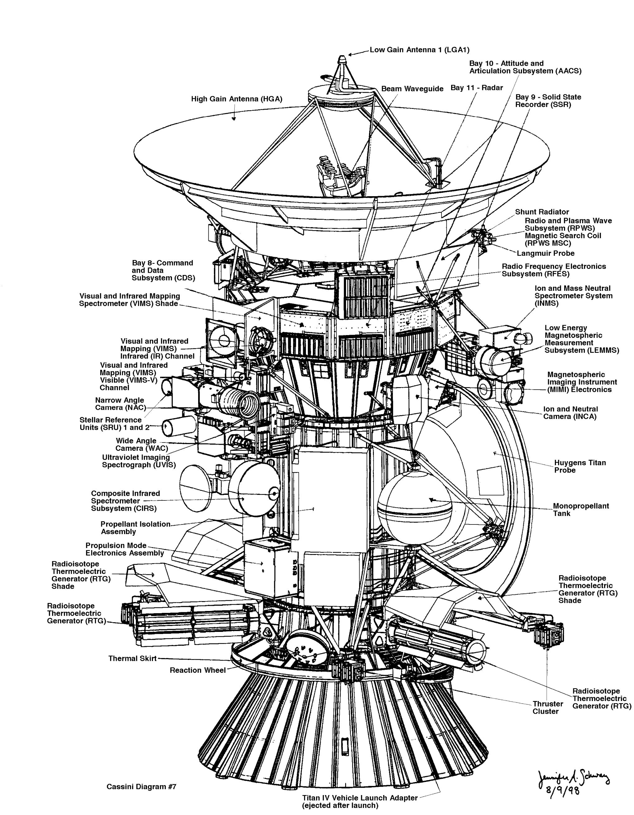 Cassini Schematic