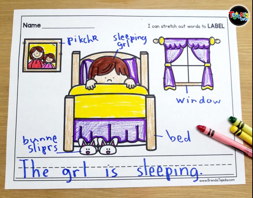 Pin By Skyla Staffen On Kindergarten