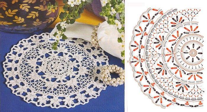 Patrones para tejer con ganchillo, centros de mesa o caminos de mesa ...