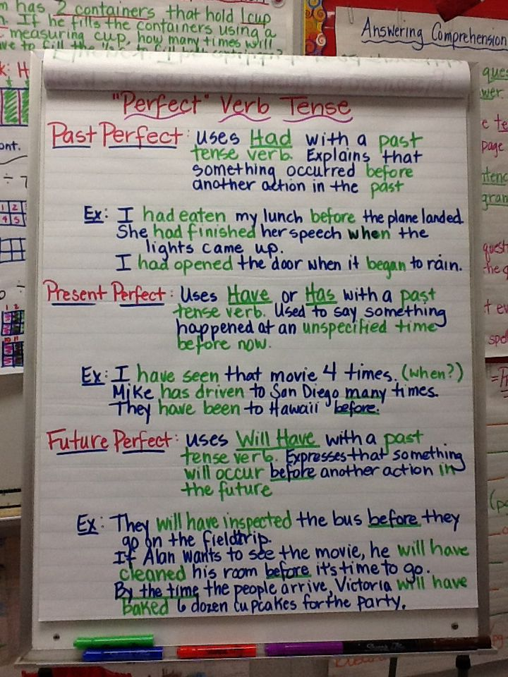Perfect verb tense anchor chart charts pinterest tenses grammar and also rh