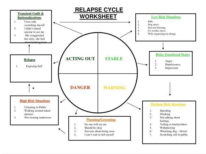 Macbeth Revision Plot Sort Worksheet / Activity Sheet