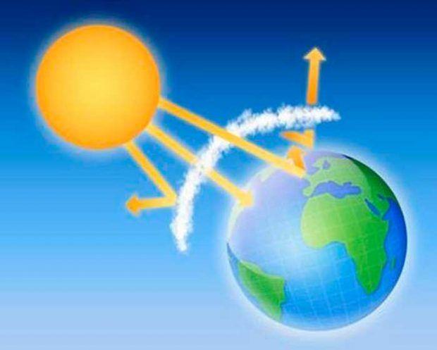 Que Provoca El Efecto Invernadero En La Tierra Capa De Ozono Efecto Invernadero Efectos Del Calentamiento Global