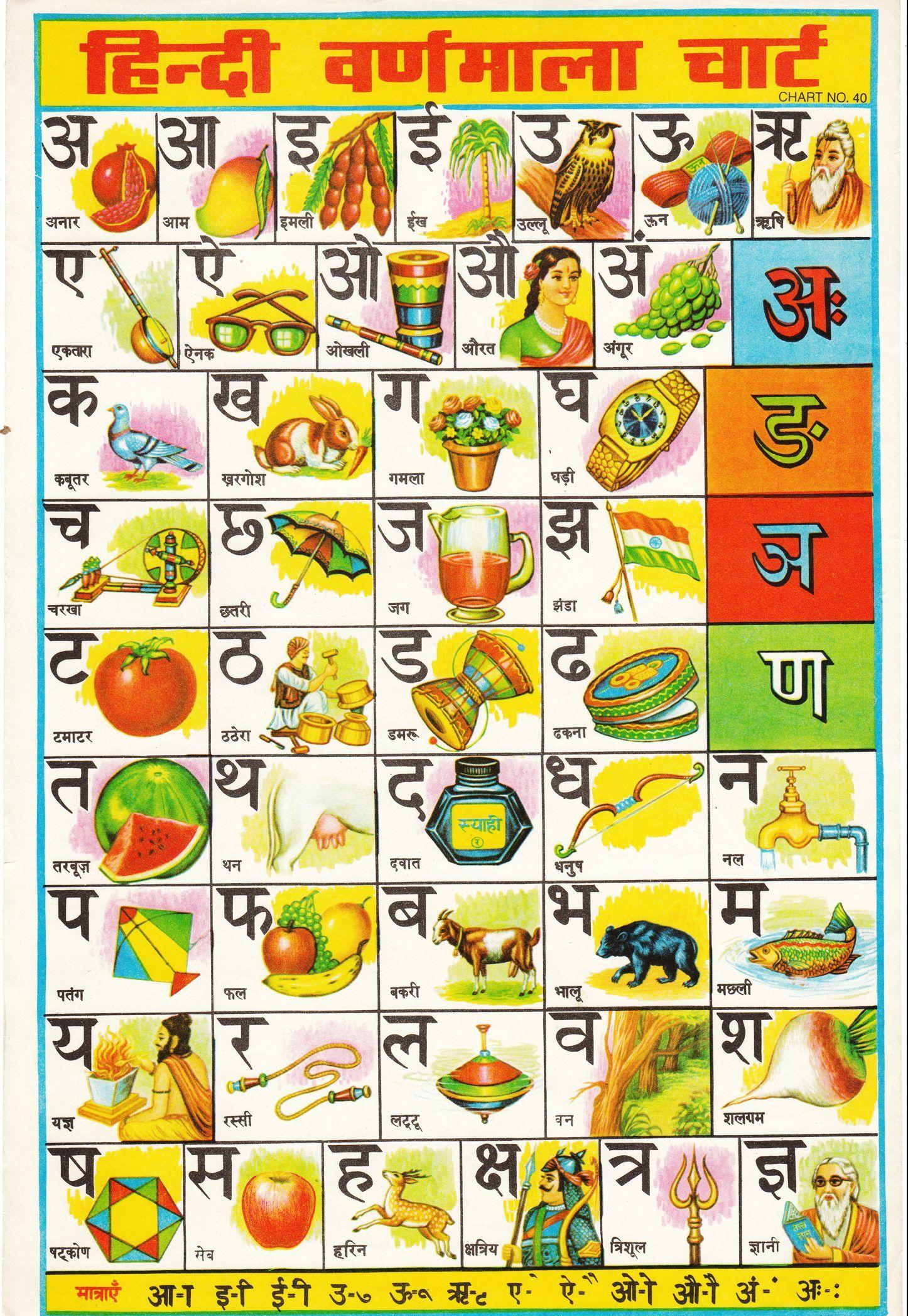 Hindi Aksharmala And Varnamala Chart