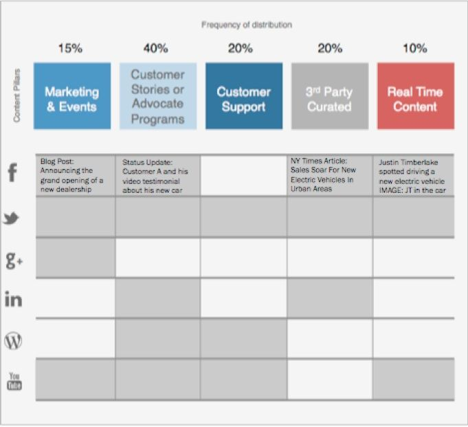 brand content - sample marketing schedule