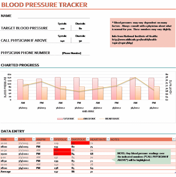 Blood pressure tracker is a comprehensive sheet that is used to – Heart Rate Chart Template