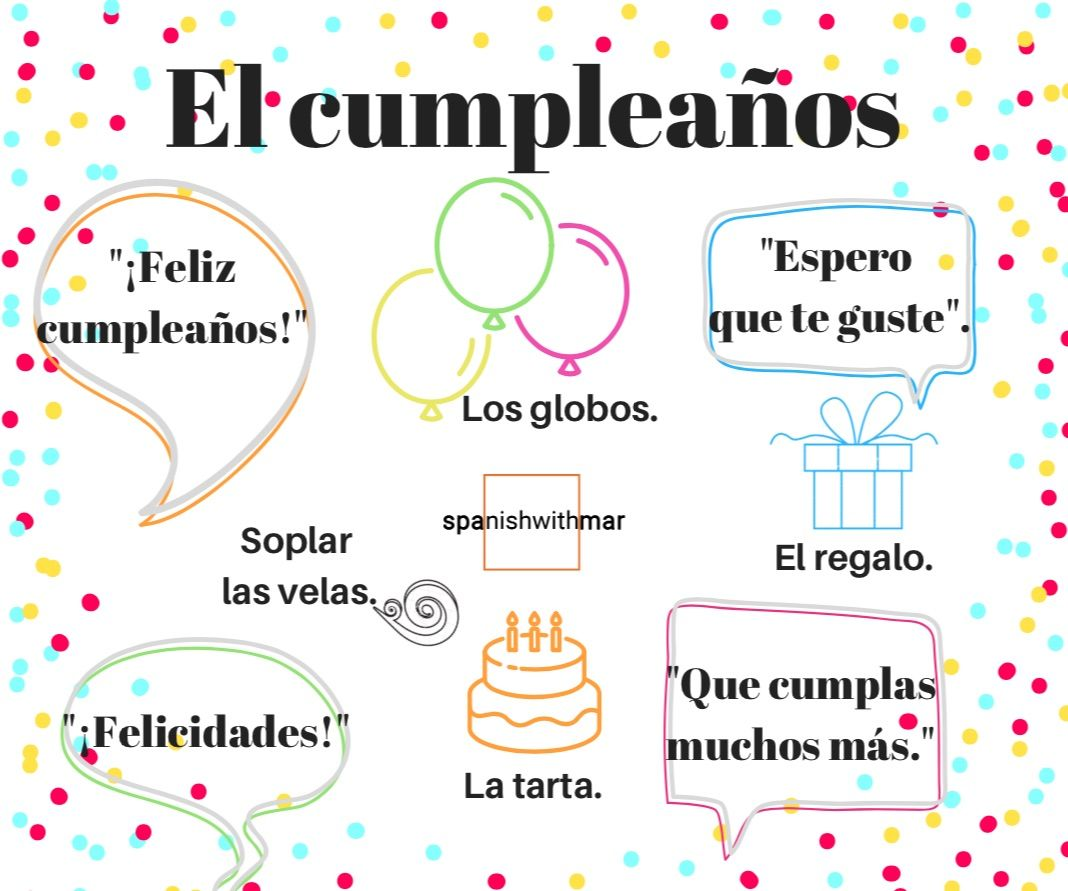Learn How To Say Happy Birthday In Spanish And More