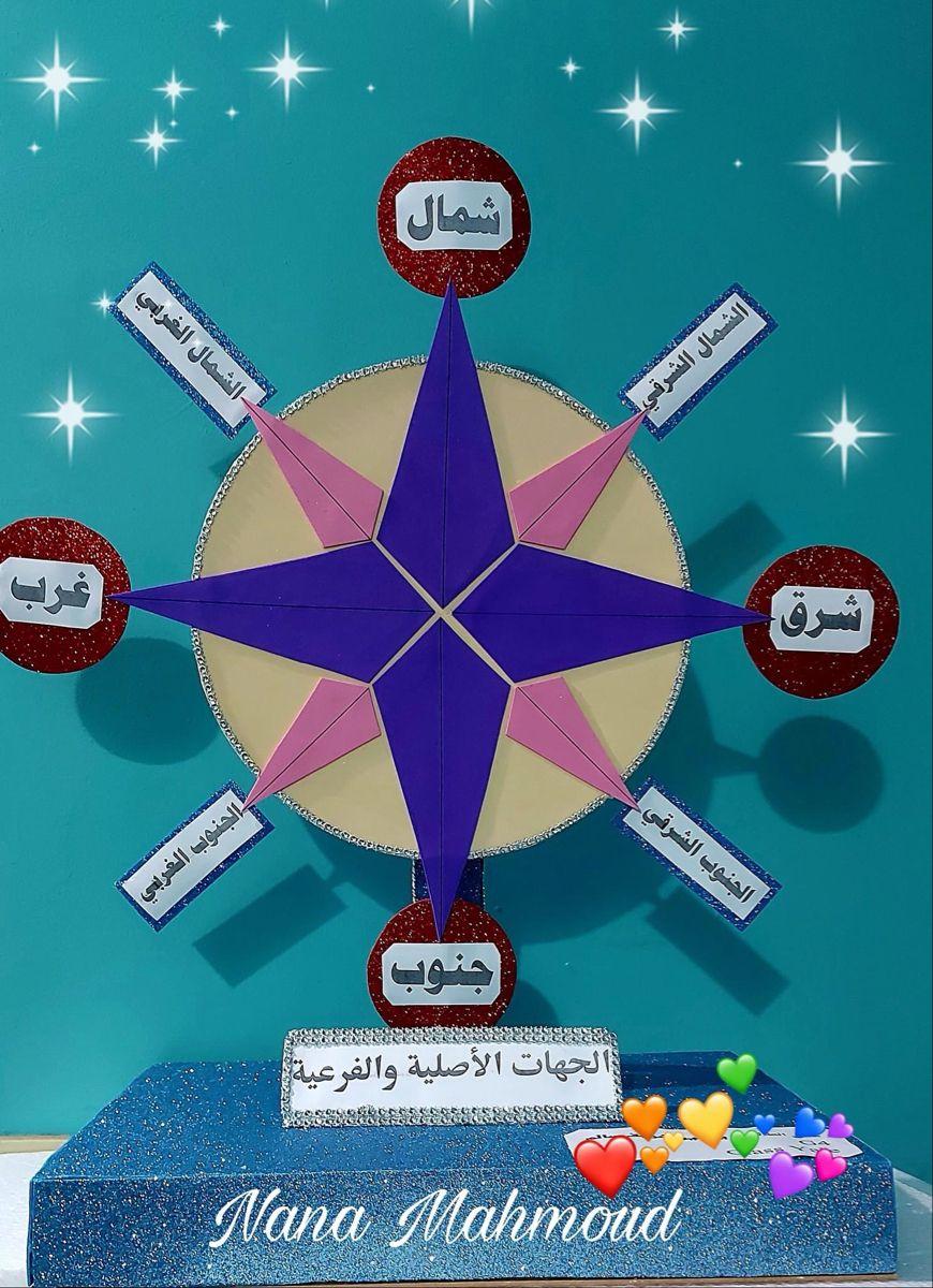 Pin On Nana Mahmoud