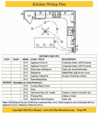 guide to home electrical wiring fully illustrated electrical wiring rh pinterest com residential electrical wiring diagram symbols residential electrical wiring diagram pdf