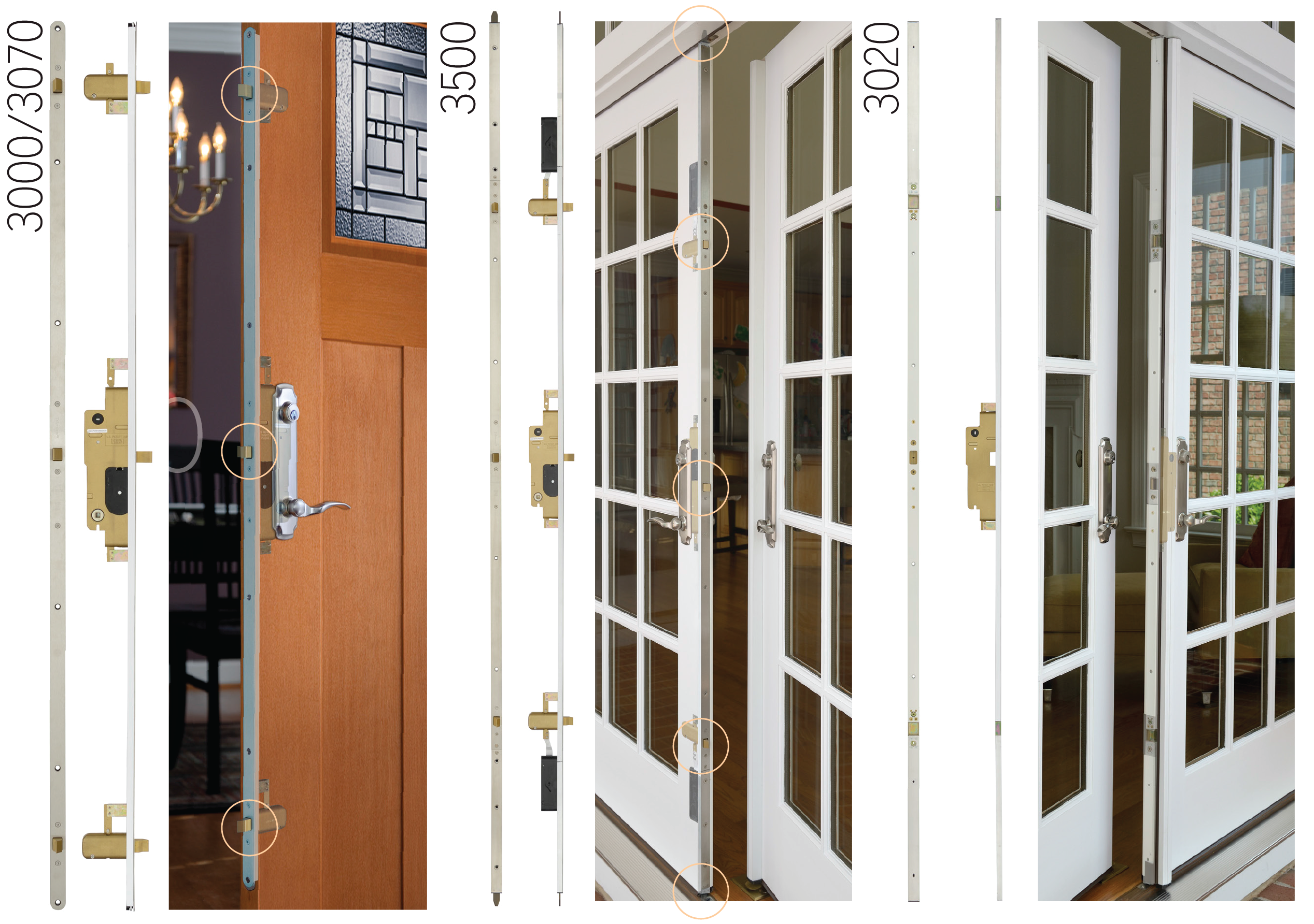 Trillennium The Multi Point System Locking System For Exterior Doors