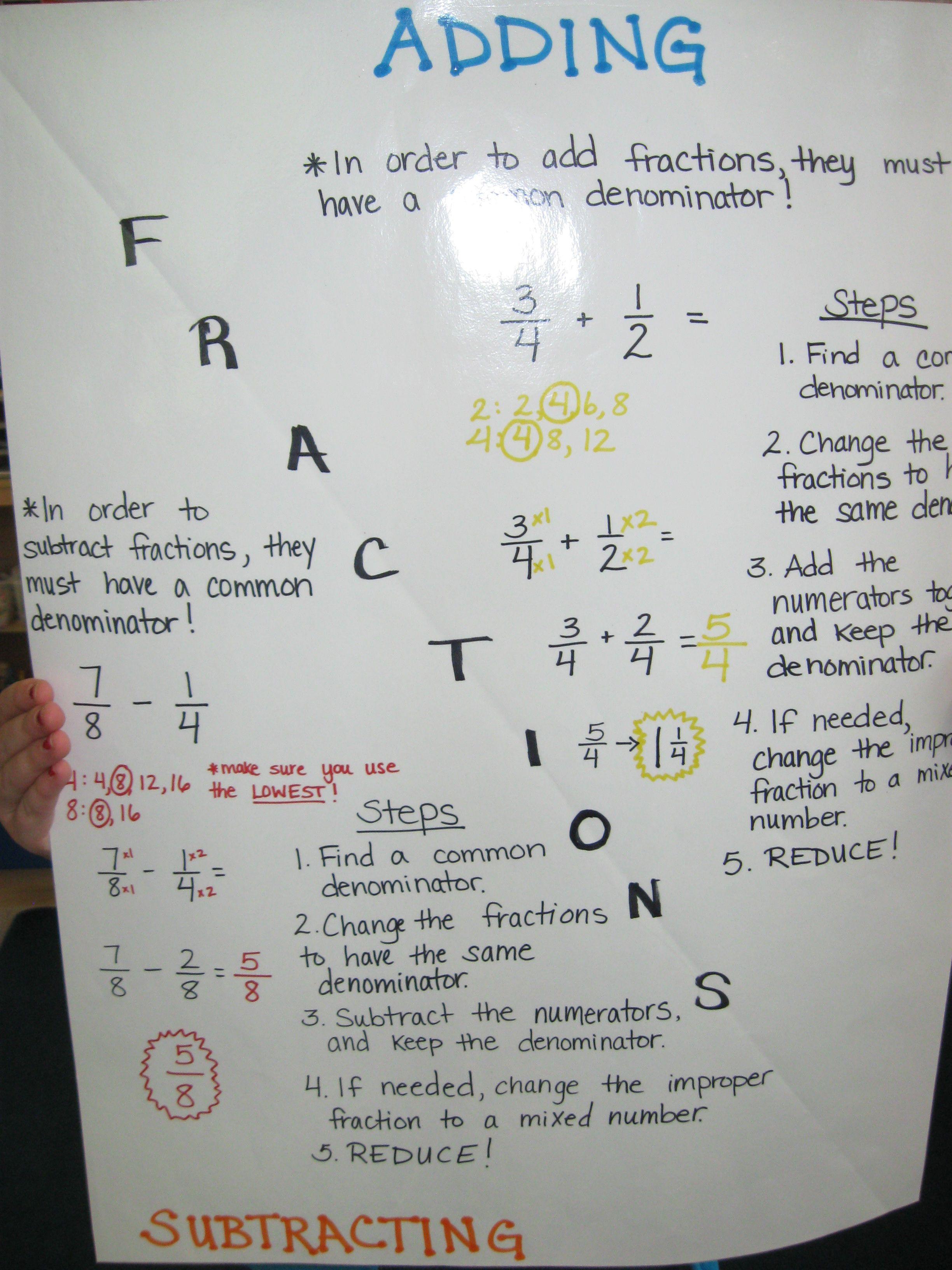 1000+ Images About Bridges Unit 2 Fractions On Pinterest Anchor Charts,  Leastmon Multiple And