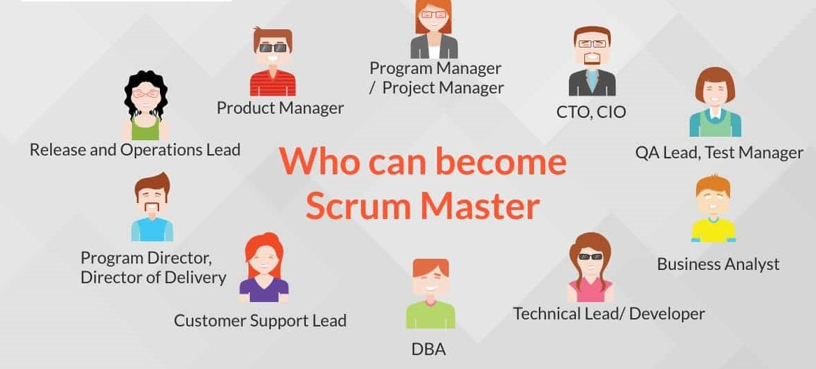 Qualities Of A Certified Scrum Master Online Course Scrum Master Online Masters Good Leadership Skills
