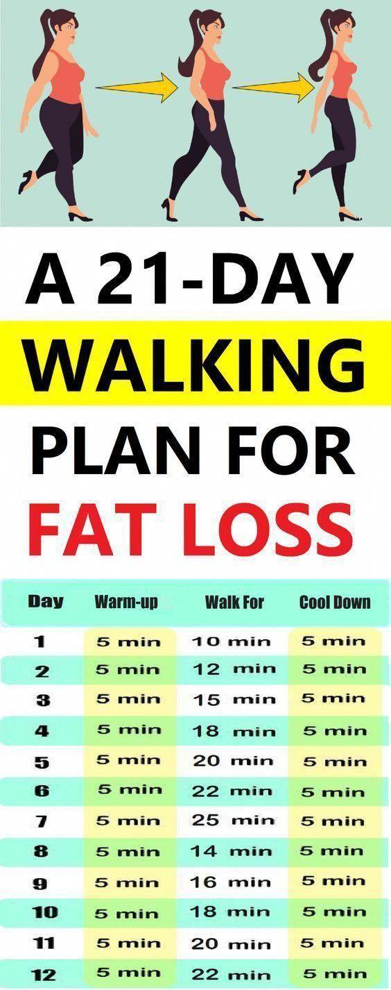 Secretive Weight Loss Plan Motivation