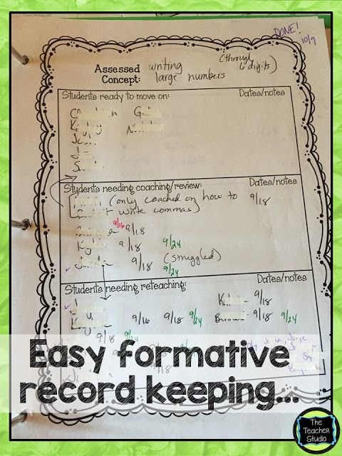 Using Entrance Slips to Guide Instruction Fifth grade math