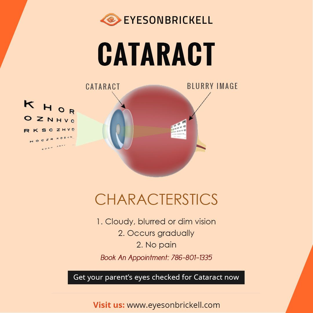 Florida EyeCare Associates provide advanced