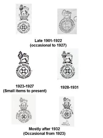 The Doulton marks are many and varied, but most follow the same theme.