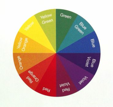 Image Result For Color Wheel With All The Names On It