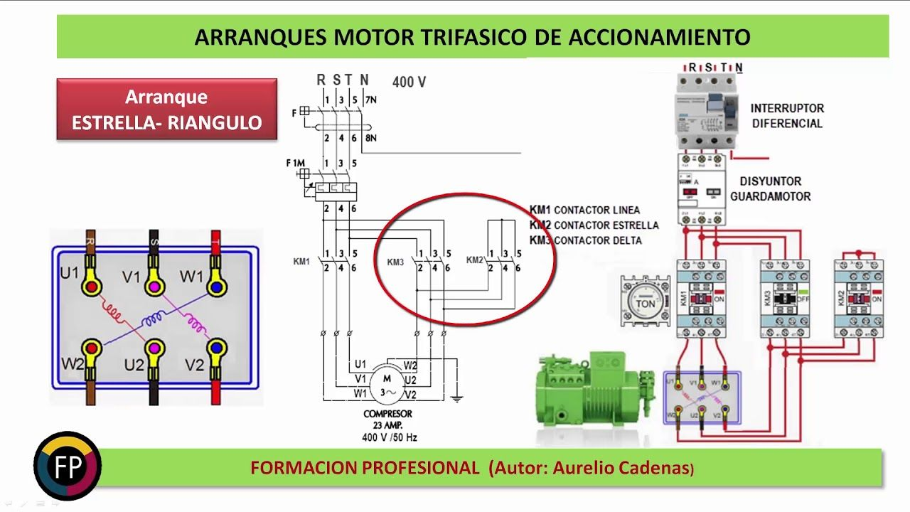Tipos de motores electricos trifasicos