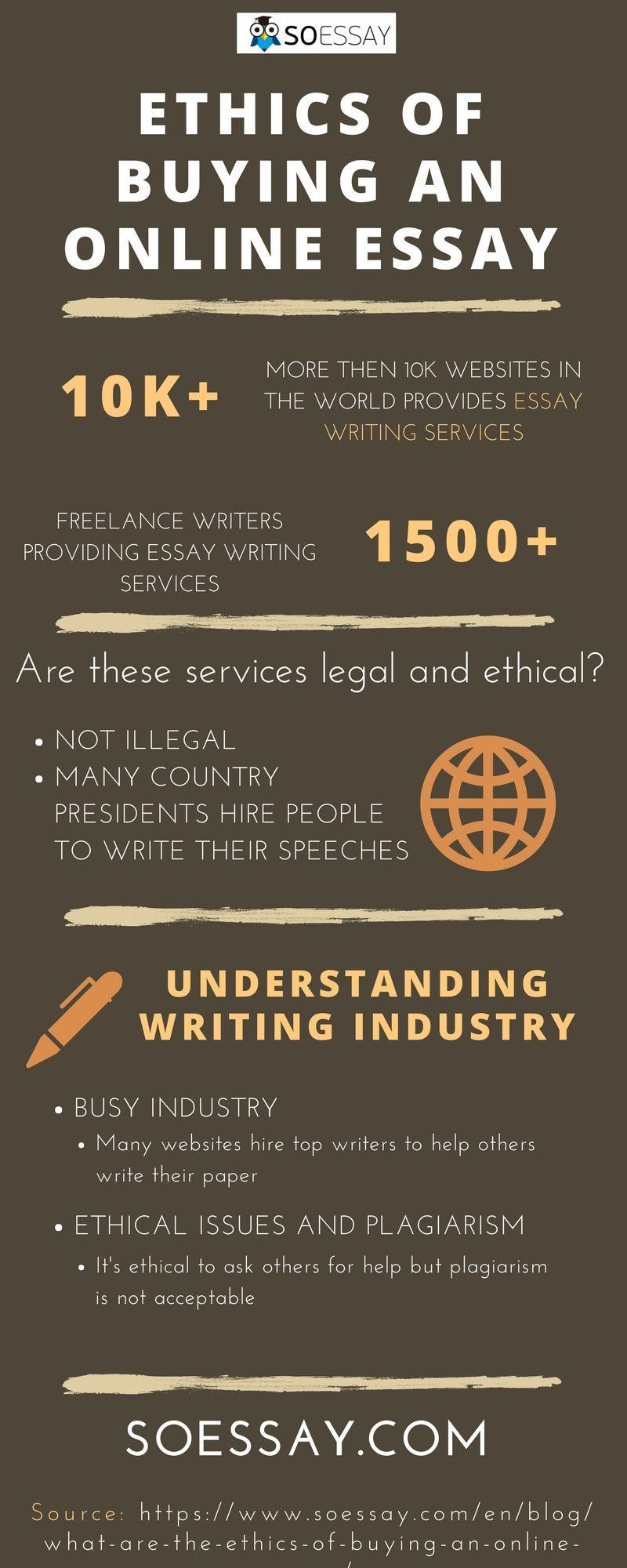 Buy already written essay