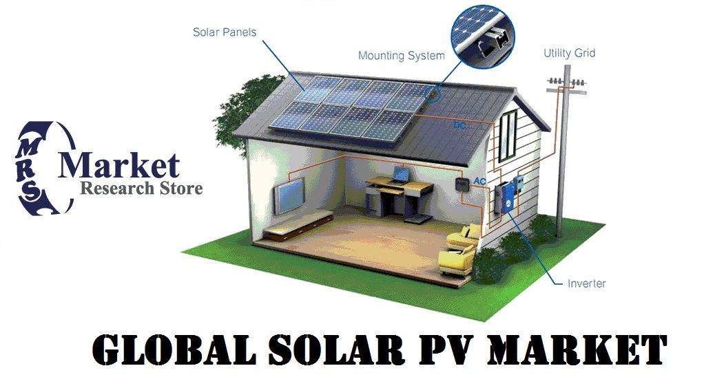 global solar pv market set for rapid growth to reach usd around rh pinterest co uk