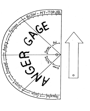 Anger Gage: Can be changed to