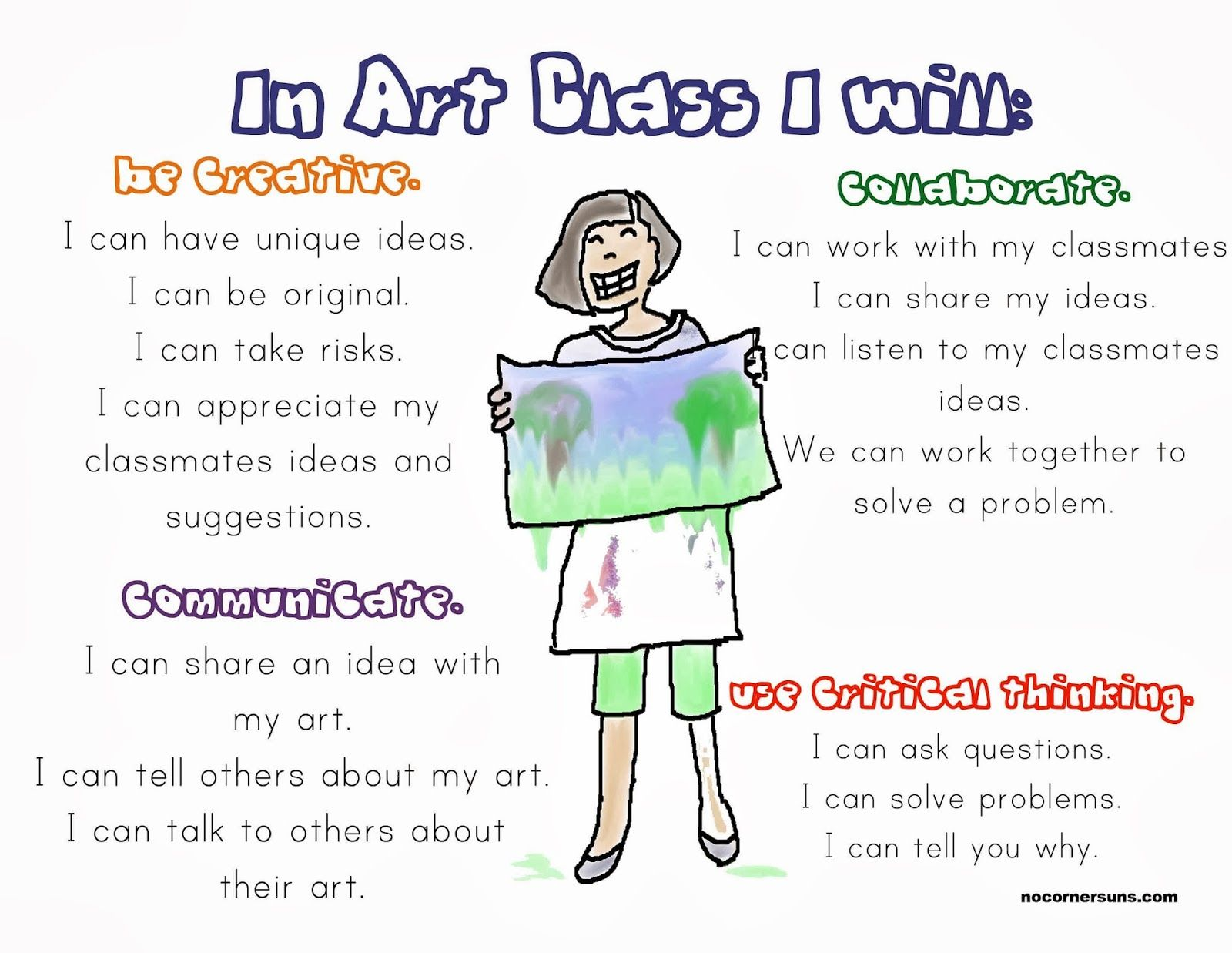A Classroom Poster Visualizing The 4c S In The Art Room 21st Century Skills Collaborate