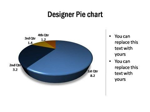 Pie Chart Templates Pie Chart Template For Powerpoint From Graphs Pack Presentation .