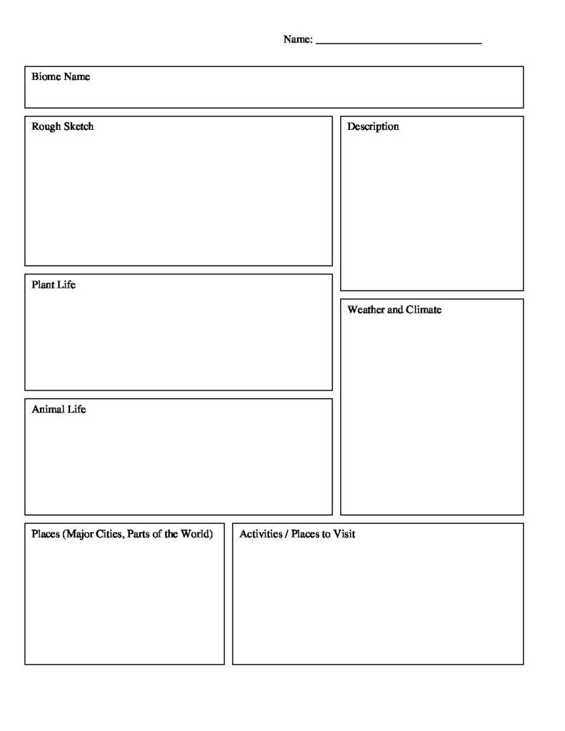 Biome fact Sheet - Worksheet   SNC1D - Biology - Sustainable ...