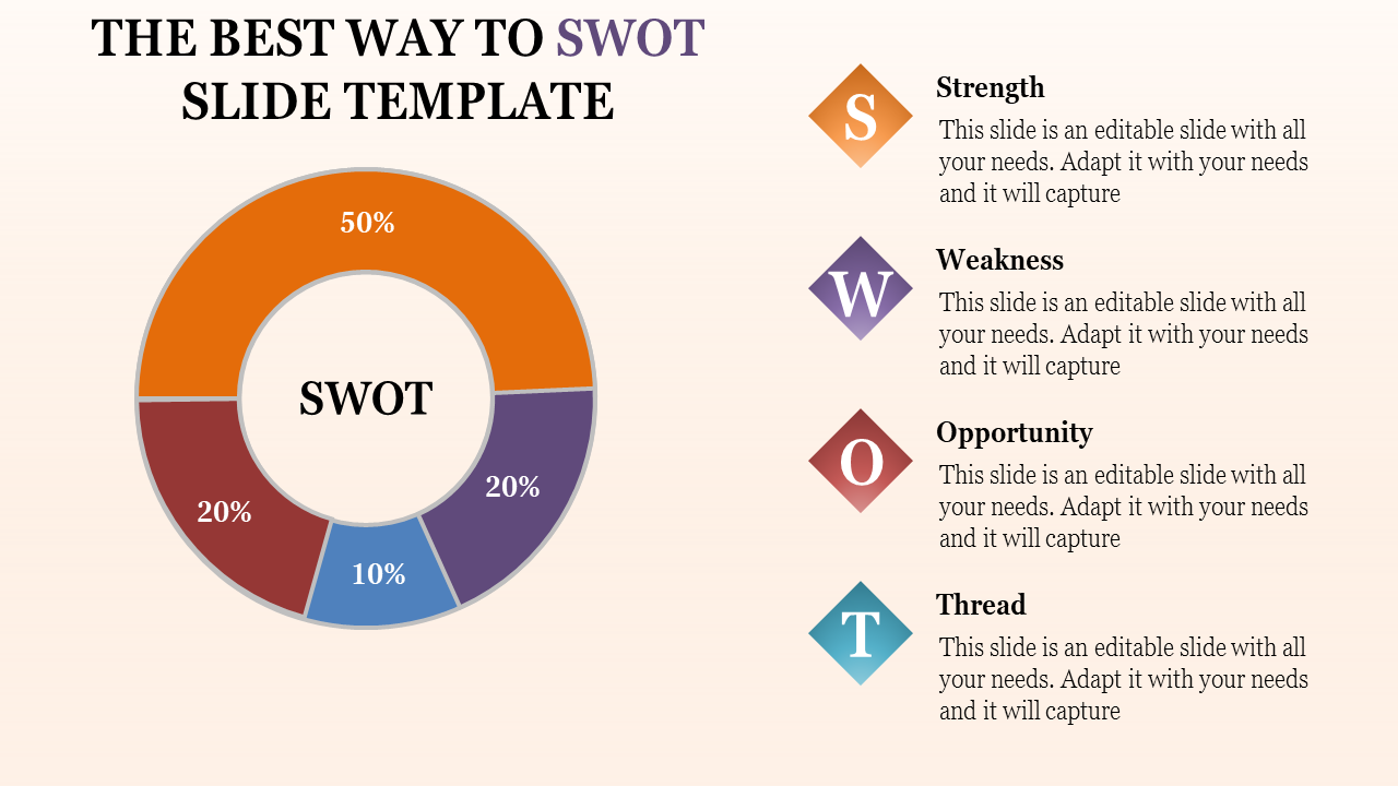 Affixed Swot Slide Template Best powerpoint