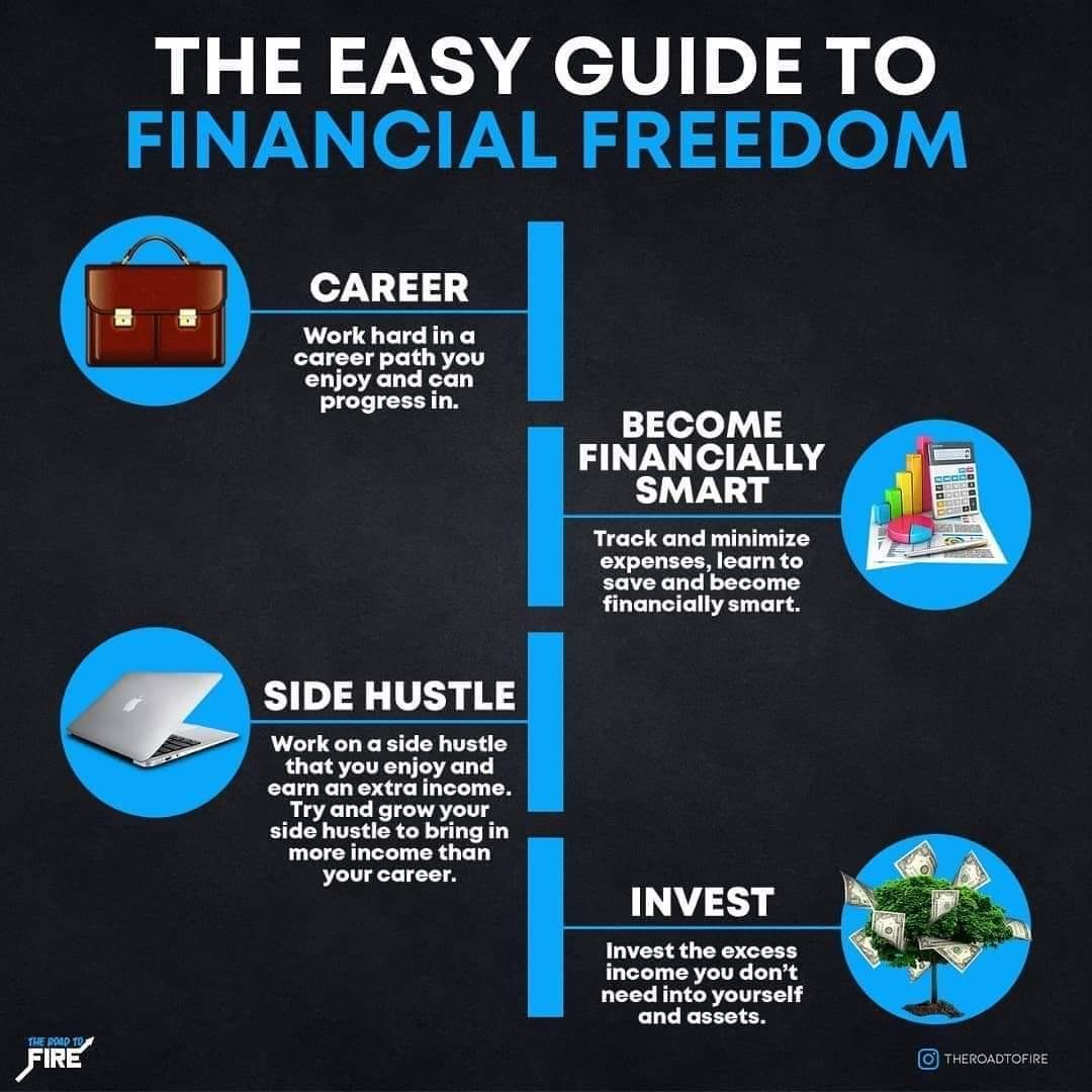 Trimming Your Food Budget I M A Girl Writing An Article In 2020 Money Management Advice Investing Strategy Finance Investing