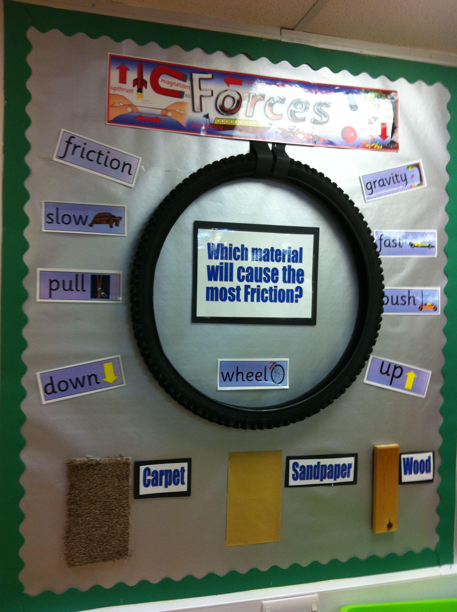 Friction display, forces, sen | Friction | Pinterest | School