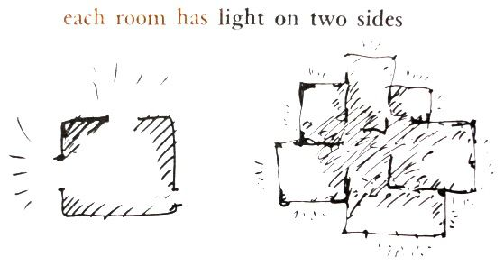 Light On Two Sides A Pattern Language Architecture Design