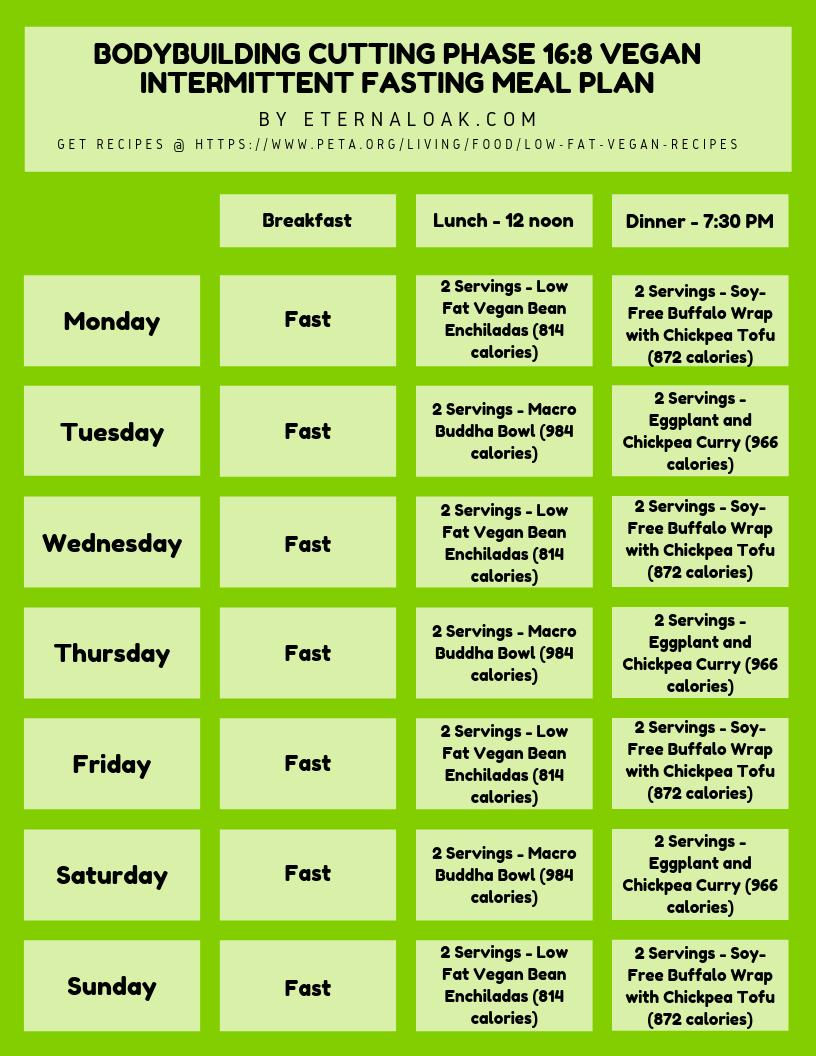 free intermittent fasting diet plan