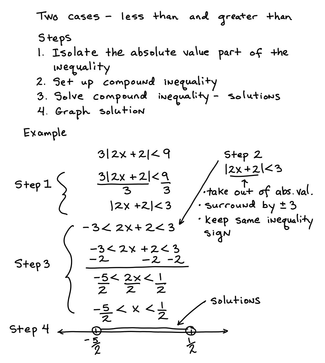 Free Absolute Value Worksheets Pictures Misc Free