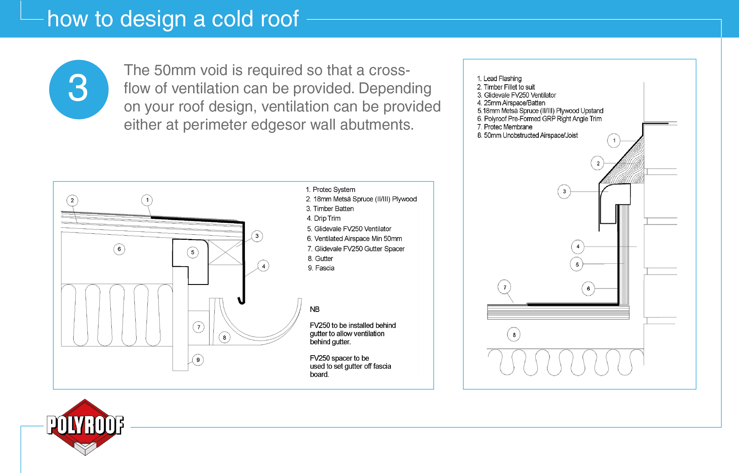 Step 3 Ways To Ventilate A Cold Roof Roof Design Warm Roof Ventilation